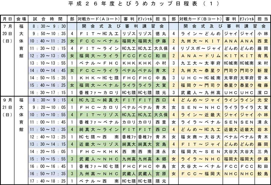 2014ipan_tobiume_cup_kumiawase1