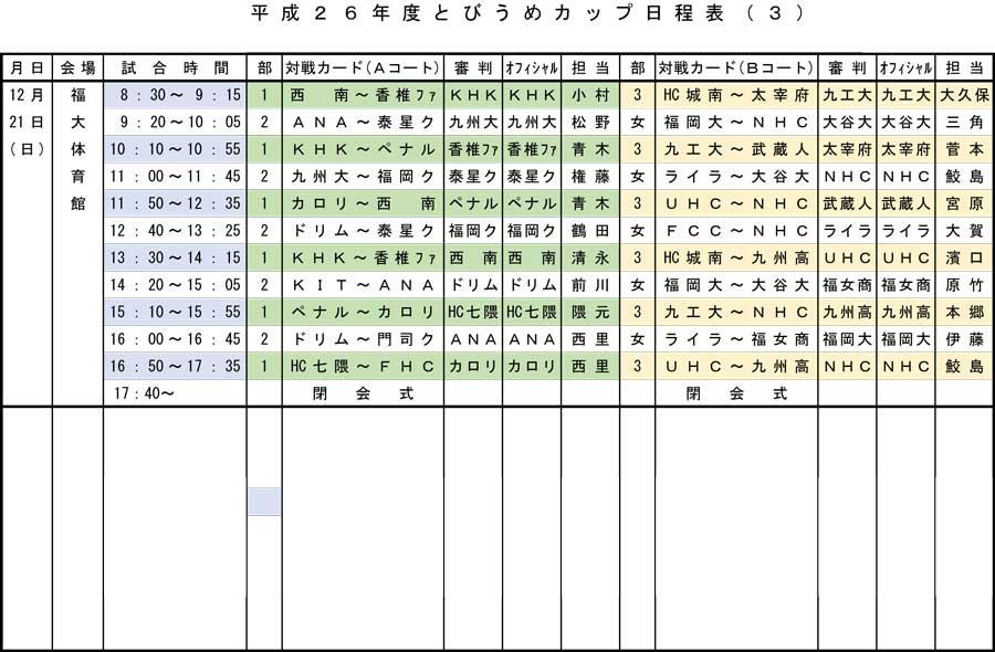 2014ipan_tobiume_cup_kumiawase3