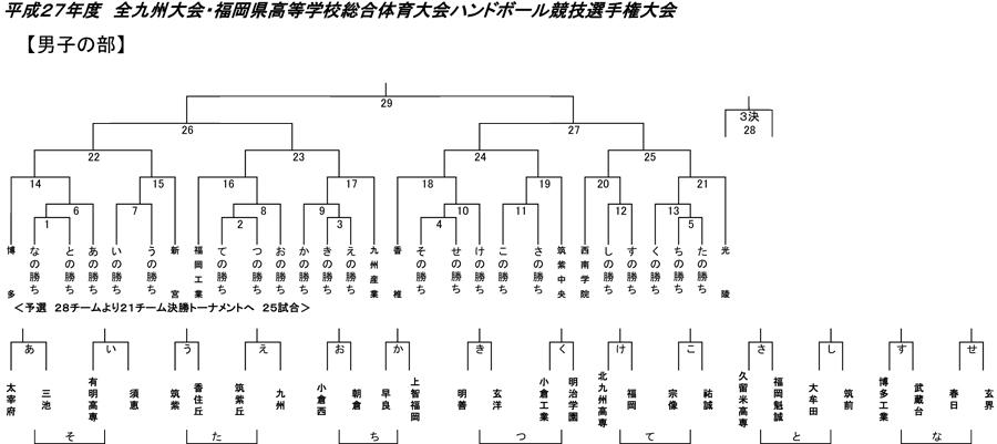 2015kou_intr_yosen_kumiawase1_2