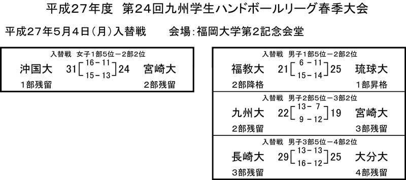 2015_kyusyu_gakusei_rg_spring_kek_8