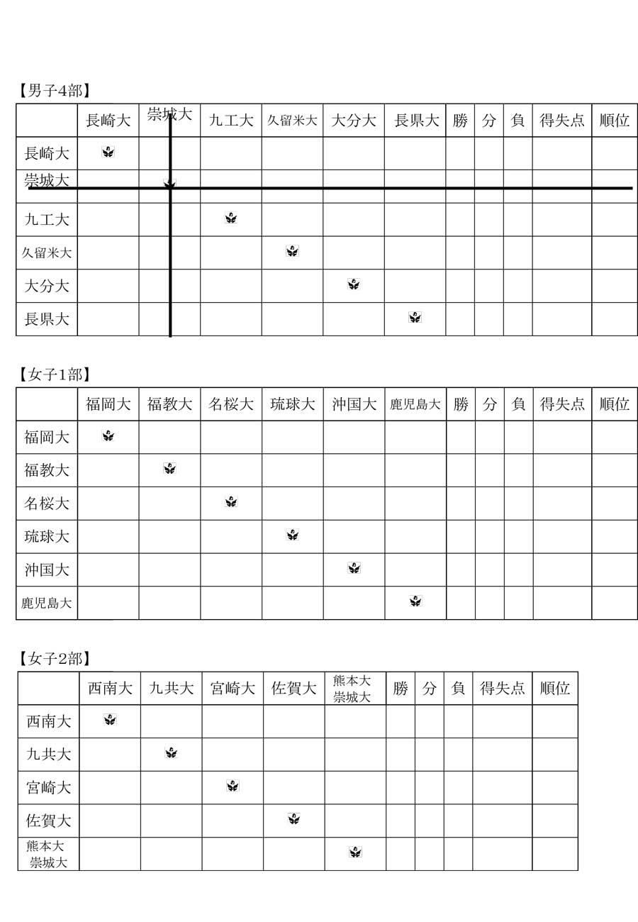 2016dai_kyusyu_rg_spring_taisen_v_2