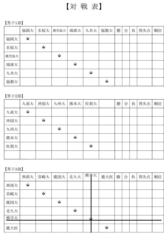 2016dai_kyusyu_rg_spring_taisen_ver