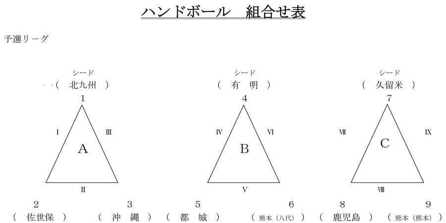 2016kousen_kyusyuokinawa_kumiawase