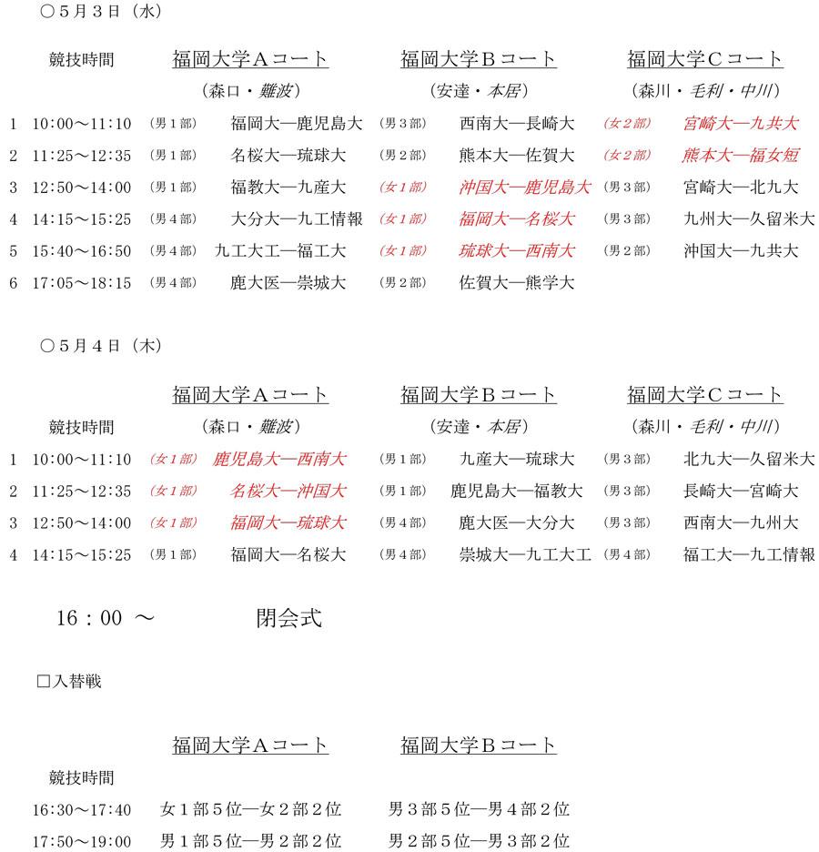 2017dai_spring_rg_nittei2