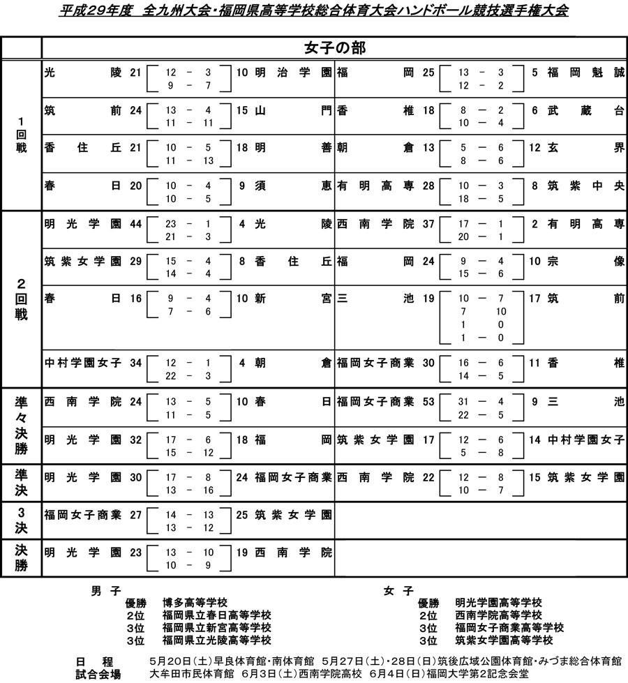 2017kou_intr_yosen_kekka_jyosi1