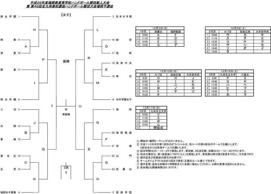 2017kou_ken_sinjinsen_kumiawase_gir
