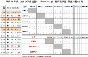2014syo_kyusyusinzen_yosen_nittei_2