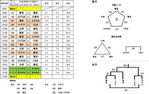 2019fukuoka_kaityouhai_kekka_2